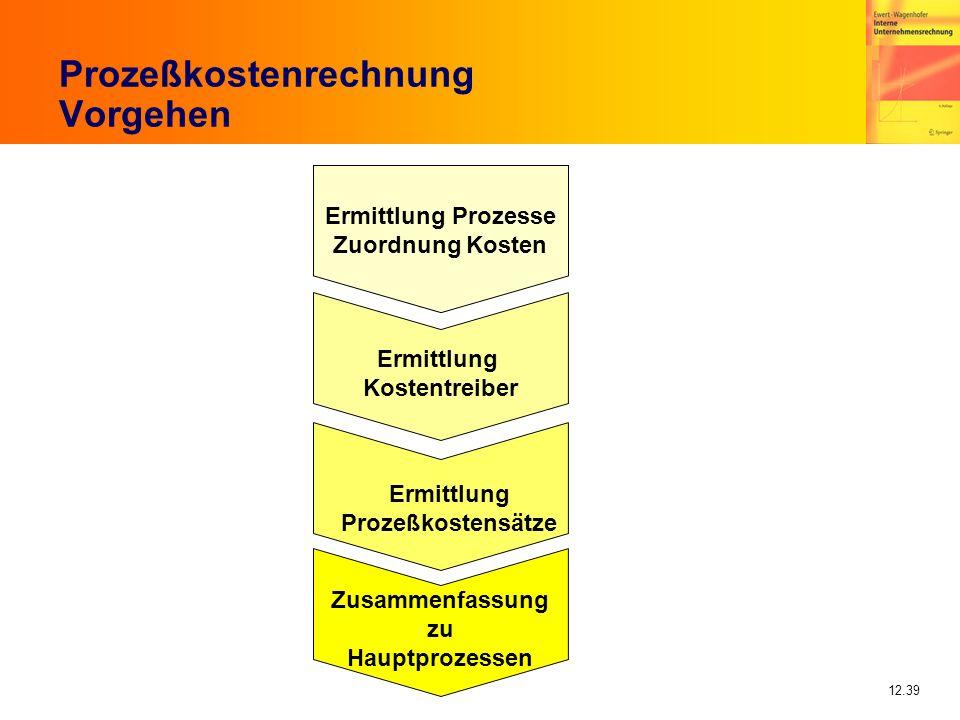 12.39 Prozeßkostenrechnung Vorgehen Ermittlung Prozesse Zuordnung Kosten Ermittlung Kostentreiber Ermittlung Prozeßkostensätze Zusammenfassung zu Hauptprozessen