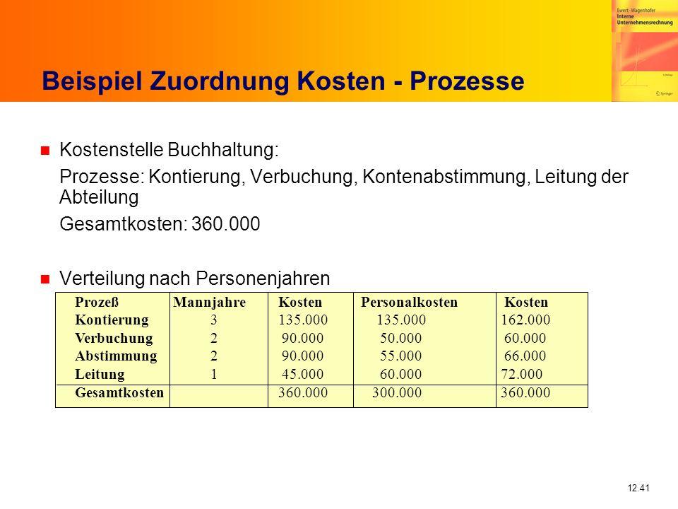 12.41 Beispiel Zuordnung Kosten - Prozesse n Kostenstelle Buchhaltung: Prozesse: Kontierung, Verbuchung, Kontenabstimmung, Leitung der Abteilung Gesam