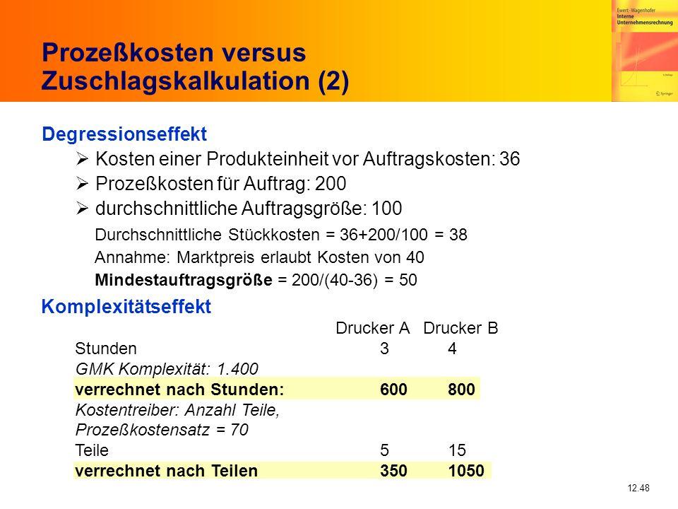 12.48 Prozeßkosten versus Zuschlagskalkulation (2) Degressionseffekt Kosten einer Produkteinheit vor Auftragskosten: 36 Prozeßkosten für Auftrag: 200 durchschnittliche Auftragsgröße: 100 Durchschnittliche Stückkosten = 36+200/100 = 38 Annahme: Marktpreis erlaubt Kosten von 40 Mindestauftragsgröße = 200/(40-36) = 50 Komplexitätseffekt Drucker A Drucker B Stunden34 GMK Komplexität: 1.400 verrechnet nach Stunden: 600800 Kostentreiber: Anzahl Teile, Prozeßkostensatz = 70 Teile515 verrechnet nach Teilen3501050
