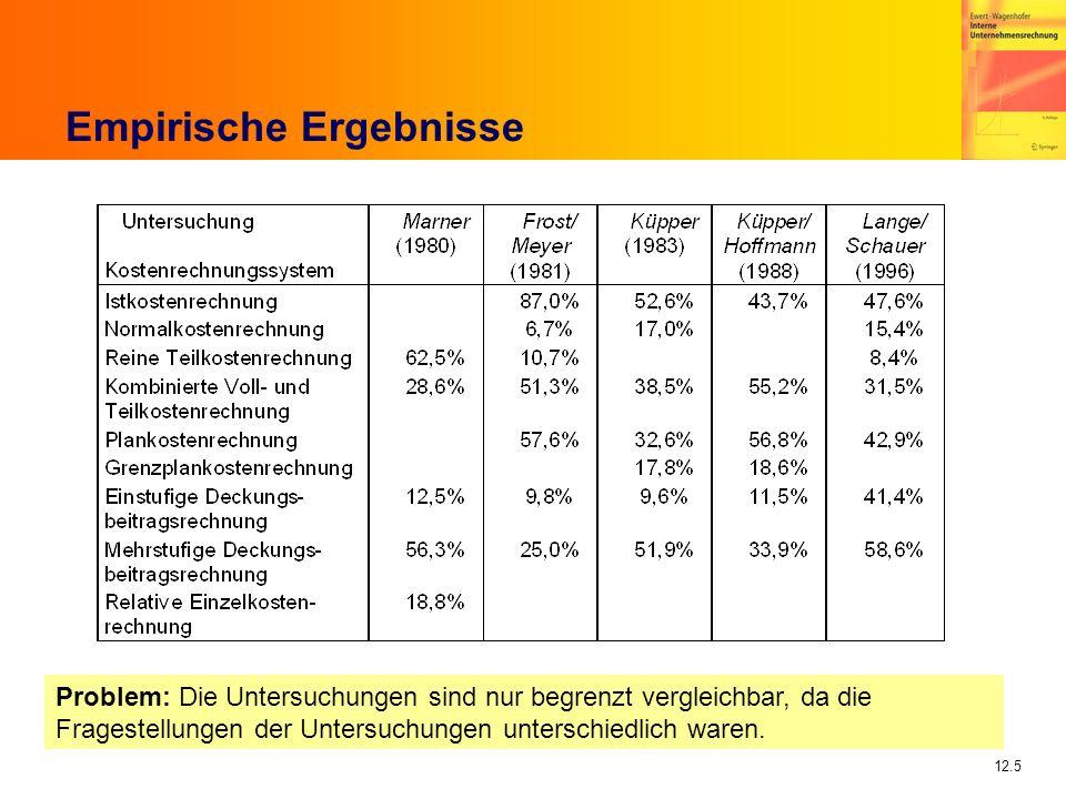 12.5 Empirische Ergebnisse Problem: Die Untersuchungen sind nur begrenzt vergleichbar, da die Fragestellungen der Untersuchungen unterschiedlich waren.