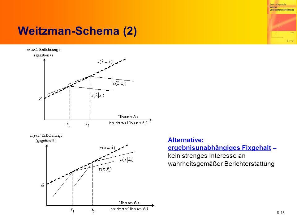 8.18 Weitzman-Schema (2) Alternative: ergebnisunabhängiges Fixgehalt – kein strenges Interesse an wahrheitsgemäßer Berichterstattung