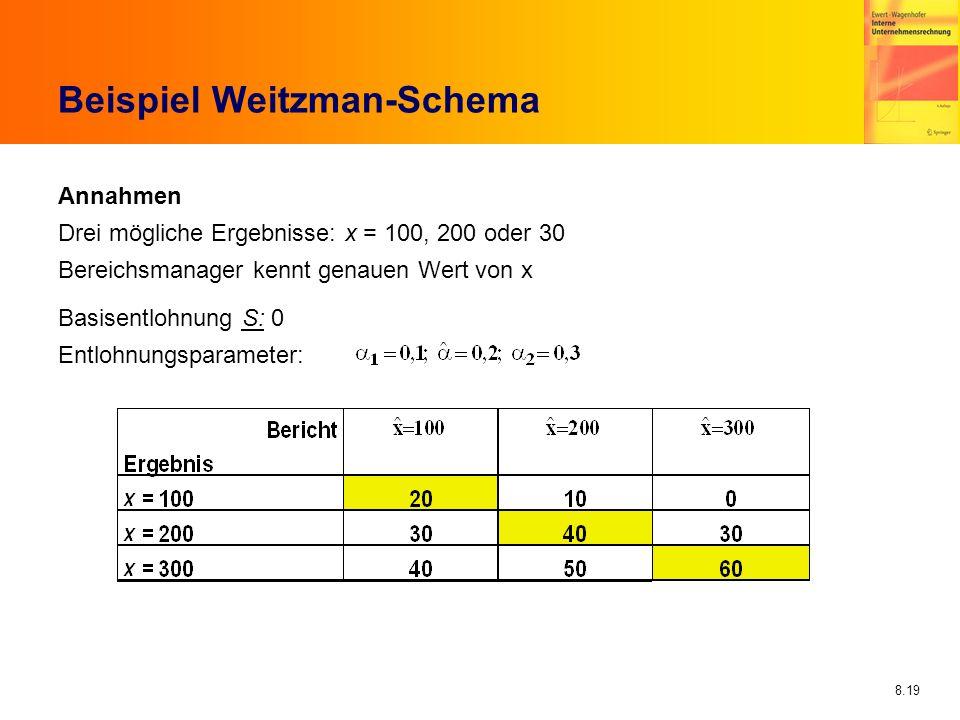 8.19 Beispiel Weitzman-Schema Annahmen Drei mögliche Ergebnisse: x = 100, 200 oder 30 Bereichsmanager kennt genauen Wert von x Basisentlohnung S: 0 En