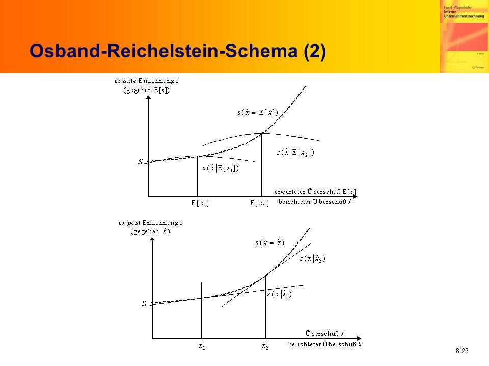 8.23 Osband-Reichelstein-Schema (2)