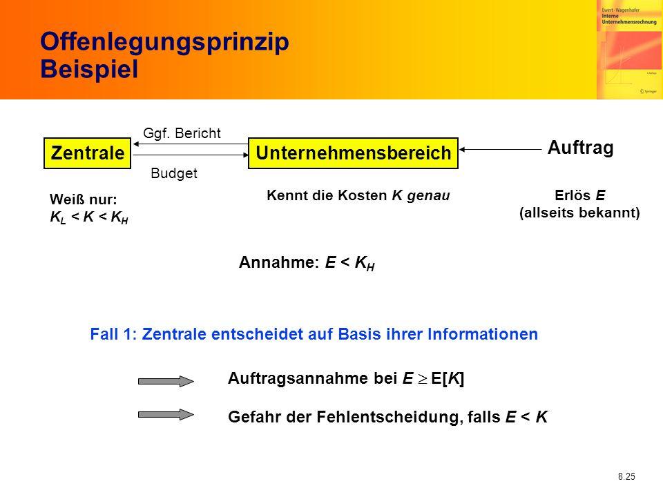8.25 Offenlegungsprinzip Beispiel ZentraleUnternehmensbereich Auftrag Ggf. Bericht Budget Kennt die Kosten K genauErlös E (allseits bekannt) Weiß nur: