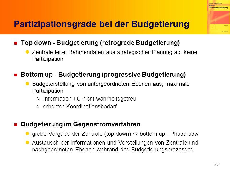 8.29 Partizipationsgrade bei der Budgetierung n Top down - Budgetierung (retrograde Budgetierung) Zentrale leitet Rahmendaten aus strategischer Planun