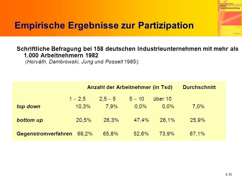 8.30 Empirische Ergebnisse zur Partizipation Schriftliche Befragung bei 158 deutschen Industrieunternehmen mit mehr als 1.000 Arbeitnehmern 1982 (Horv