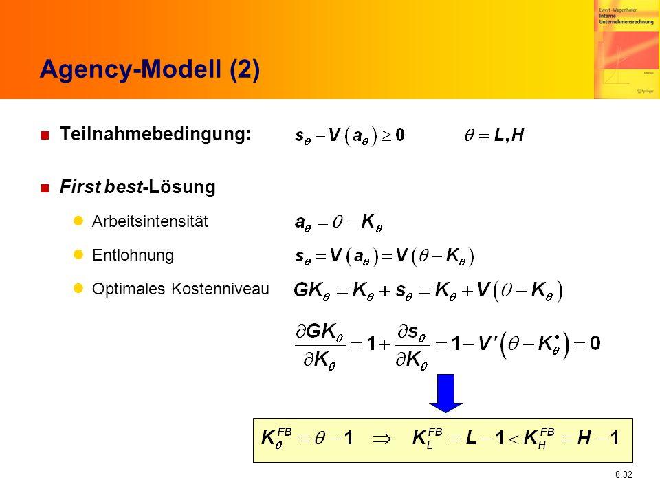 8.32 Agency-Modell (2) n Teilnahmebedingung: n First best-Lösung Arbeitsintensität Entlohnung Optimales Kostenniveau