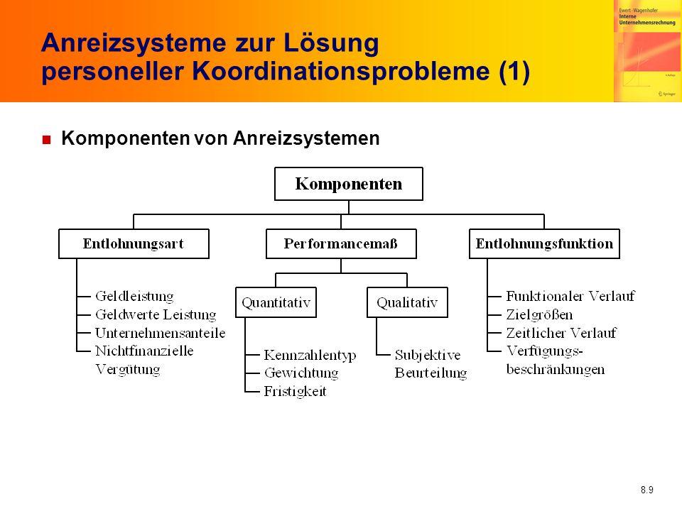 8.9 Anreizsysteme zur Lösung personeller Koordinationsprobleme (1) n Komponenten von Anreizsystemen