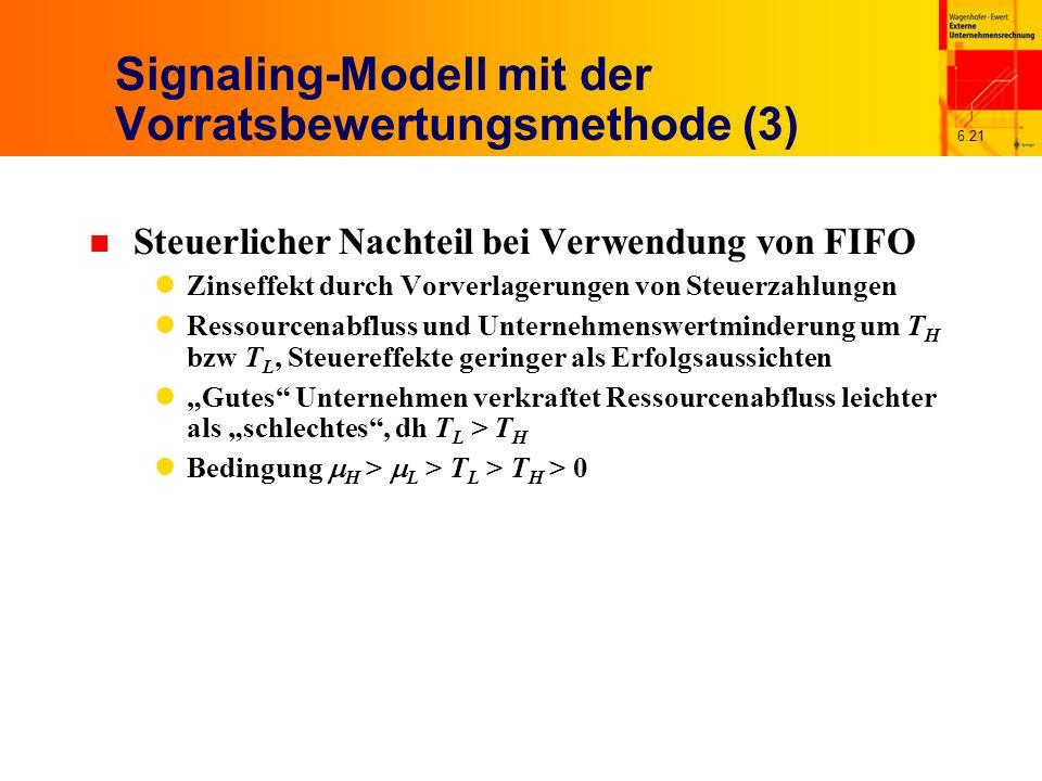 6.21 Signaling-Modell mit der Vorratsbewertungsmethode (3) n Steuerlicher Nachteil bei Verwendung von FIFO Zinseffekt durch Vorverlagerungen von Steue