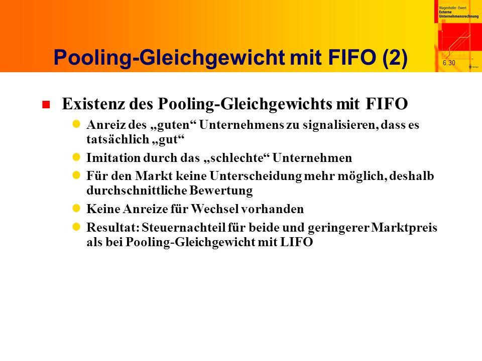 6.30 Pooling-Gleichgewicht mit FIFO (2) n Existenz des Pooling-Gleichgewichts mit FIFO Anreiz des guten Unternehmens zu signalisieren, dass es tatsäch