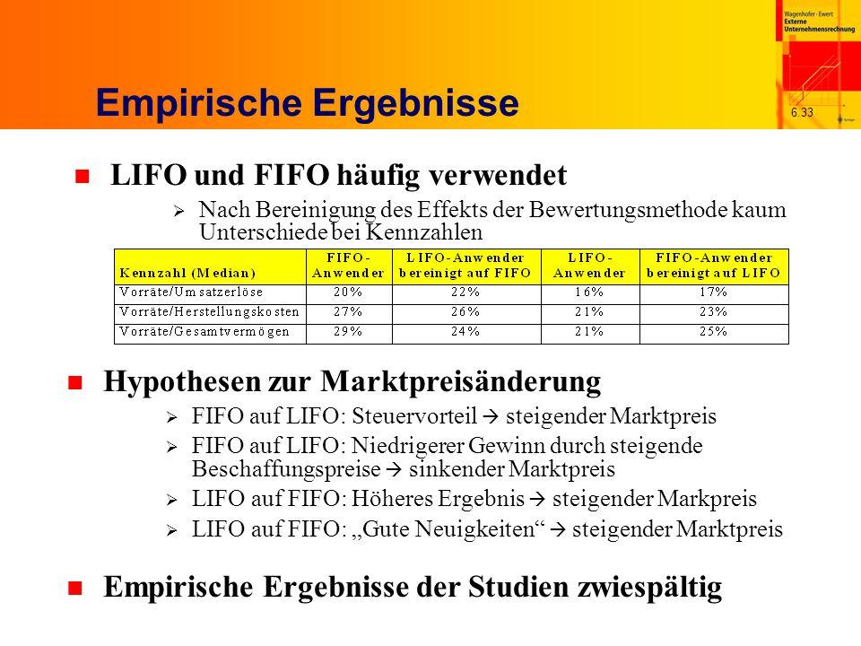 6.33 Empirische Ergebnisse n LIFO und FIFO häufig verwendet Nach Bereinigung des Effekts der Bewertungsmethode kaum Unterschiede bei Kennzahlen n Hypo