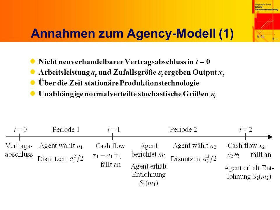 6.40 Annahmen zum Agency-Modell (1) Nicht neuverhandelbarer Vertragsabschluss in t = 0 Arbeitsleistung a t und Zufallsgröße t ergeben Output x t Über