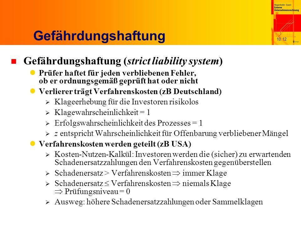 10.12 Gefährdungshaftung n Gefährdungshaftung (strict liability system) Prüfer haftet für jeden verbliebenen Fehler, ob er ordnungsgemäß geprüft hat oder nicht Verlierer trägt Verfahrenskosten (zB Deutschland) Klageerhebung für die Investoren risikolos Klagewahrscheinlichkeit = 1 Erfolgswahrscheinlichkeit des Prozesses = 1 z entspricht Wahrscheinlichkeit für Offenbarung verbliebener Mängel Verfahrenskosten werden geteilt (zB USA) Kosten-Nutzen-Kalkül: Investoren werden die (sicher) zu erwartenden Schadenersatzzahlungen den Verfahrenskosten gegenüberstellen Schadenersatz > Verfahrenskosten immer Klage Schadenersatz Verfahrenskosten niemals Klage Prüfungsniveau = 0 Ausweg: höhere Schadenersatzzahlungen oder Sammelklagen
