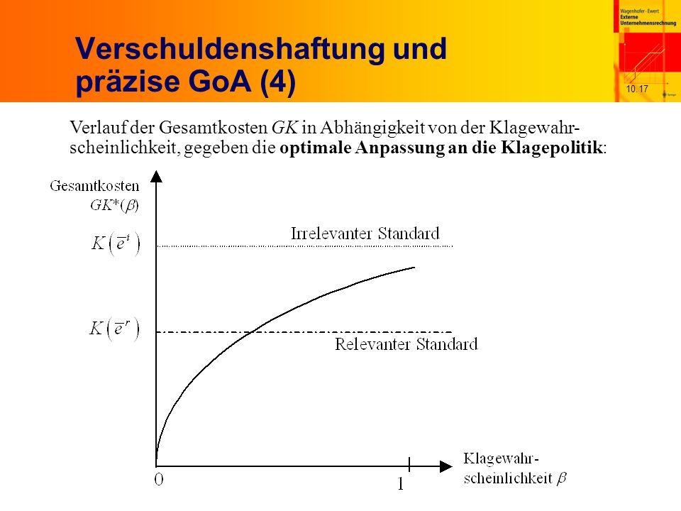 10.17 Verschuldenshaftung und präzise GoA (4) Verlauf der Gesamtkosten GK in Abhängigkeit von der Klagewahr- scheinlichkeit, gegeben die optimale Anpassung an die Klagepolitik: