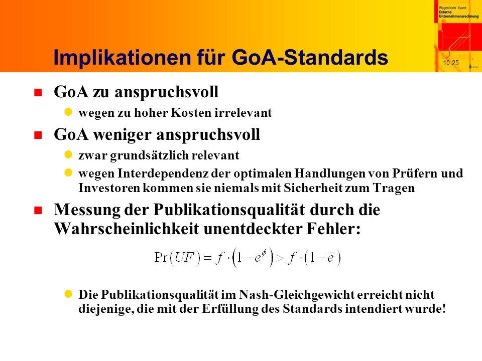 10.25 Implikationen für GoA-Standards n GoA zu anspruchsvoll wegen zu hoher Kosten irrelevant n GoA weniger anspruchsvoll zwar grundsätzlich relevant wegen Interdependenz der optimalen Handlungen von Prüfern und Investoren kommen sie niemals mit Sicherheit zum Tragen n Messung der Publikationsqualität durch die Wahrscheinlichkeit unentdeckter Fehler: Die Publikationsqualität im Nash-Gleichgewicht erreicht nicht diejenige, die mit der Erfüllung des Standards intendiert wurde!