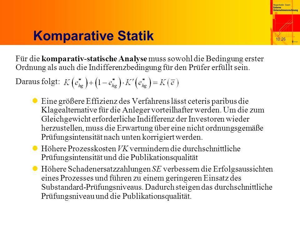 10.26 Komparative Statik Eine größere Effizienz des Verfahrens lässt ceteris paribus die Klagealternative für die Anleger vorteilhafter werden.