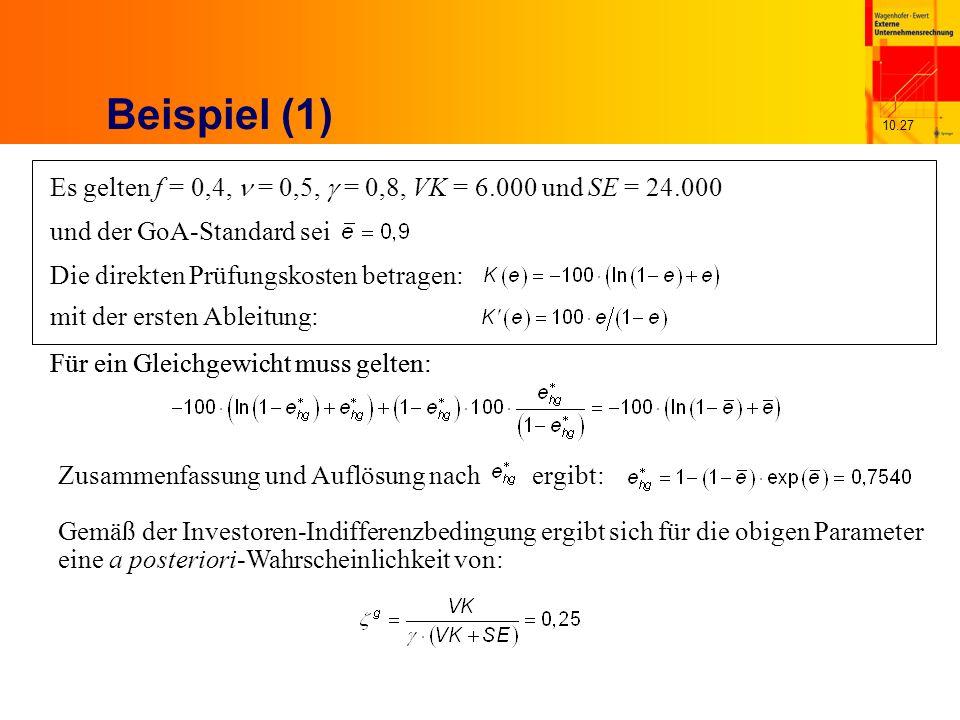 10.27 Beispiel (1) Für ein Gleichgewicht muss gelten: Zusammenfassung und Auflösung nach ergibt: Gemäß der Investoren-Indifferenzbedingung ergibt sich für die obigen Parameter eine a posteriori-Wahrscheinlichkeit von: Es gelten f = 0,4, = 0,5, = 0,8, VK = 6.000 und SE = 24.000 und der GoA-Standard sei Die direkten Prüfungskosten betragen: mit der ersten Ableitung: