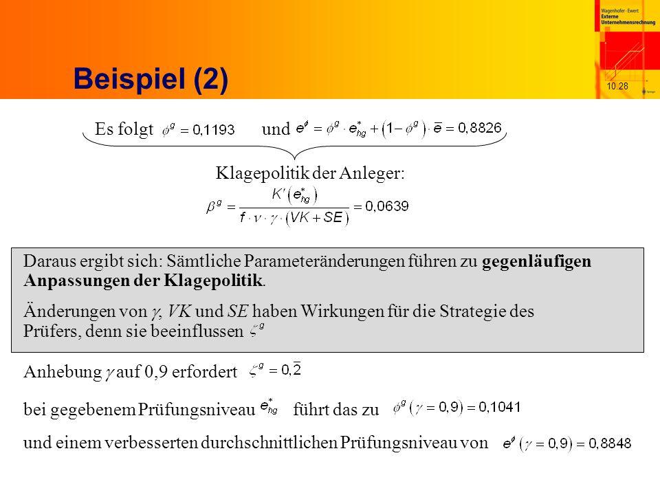 10.28 Beispiel (2) Daraus ergibt sich: Sämtliche Parameteränderungen führen zu gegenläufigen Anpassungen der Klagepolitik.