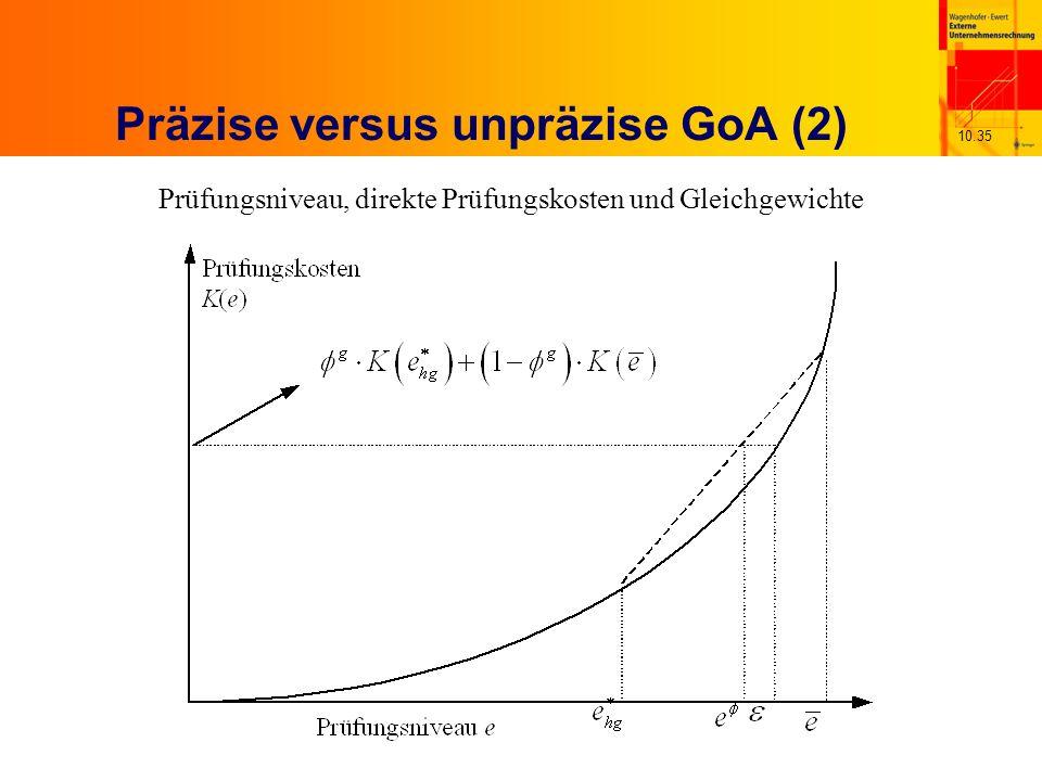 10.35 Präzise versus unpräzise GoA (2) Prüfungsniveau, direkte Prüfungskosten und Gleichgewichte