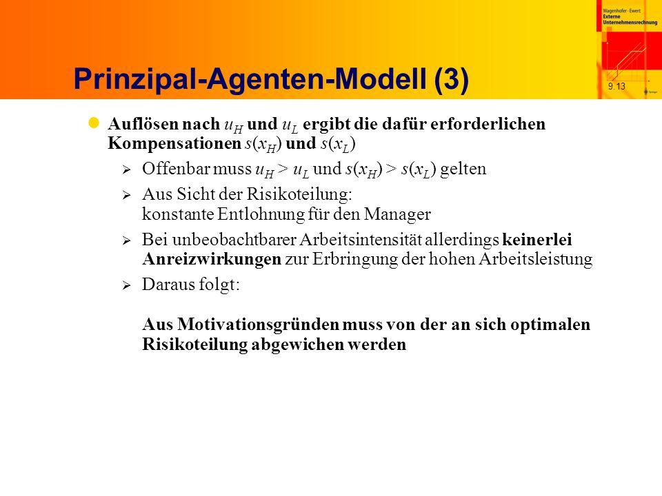 9.13 Prinzipal-Agenten-Modell (3) Auflösen nach u H und u L ergibt die dafür erforderlichen Kompensationen s(x H ) und s(x L ) Offenbar muss u H > u L und s(x H ) > s(x L ) gelten Aus Sicht der Risikoteilung: konstante Entlohnung für den Manager Bei unbeobachtbarer Arbeitsintensität allerdings keinerlei Anreizwirkungen zur Erbringung der hohen Arbeitsleistung Daraus folgt: Aus Motivationsgründen muss von der an sich optimalen Risikoteilung abgewichen werden