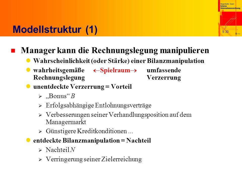 9.30 Modellstruktur (1) n Manager kann die Rechnungslegung manipulieren Wahrscheinlichkeit (oder Stärke) einer Bilanzmanipulation wahrheitsgemäße Spielraum umfassende RechnungslegungVerzerrung unentdeckte Verzerrung = Vorteil Bonus B Erfolgsabhängige Entlohnungsverträge Verbesserungen seiner Verhandlungsposition auf dem Managermarkt Günstigere Kreditkonditionen...