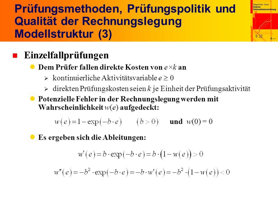 9.32 Prüfungsmethoden, Prüfungspolitik und Qualität der Rechnungslegung Modellstruktur (3) n Einzelfallprüfungen Dem Prüfer fallen direkte Kosten von e×k an kontinuierliche Aktivitätsvariable e 0 direkten Prüfungskosten seien k je Einheit der Prüfungsaktivität Potenzielle Fehler in der Rechnungslegung werden mit Wahrscheinlichkeit w(e) aufgedeckt: Es ergeben sich die Ableitungen: und w(0) = 0