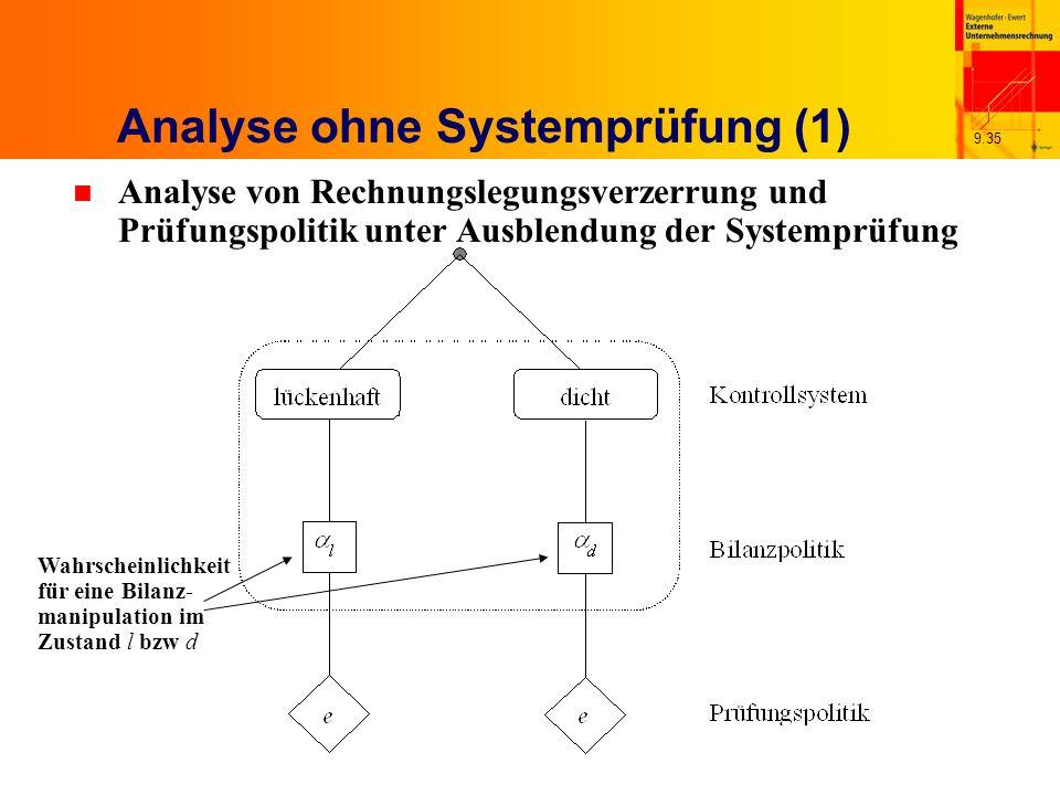 9.35 Analyse ohne Systemprüfung (1) n Analyse von Rechnungslegungsverzerrung und Prüfungspolitik unter Ausblendung der Systemprüfung Wahrscheinlichkeit für eine Bilanz- manipulation im Zustand l bzw d