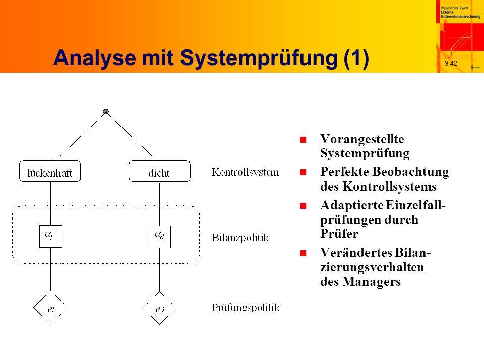 9.42 Analyse mit Systemprüfung (1) n Vorangestellte Systemprüfung n Perfekte Beobachtung des Kontrollsystems n Adaptierte Einzelfall- prüfungen durch Prüfer n Verändertes Bilan- zierungsverhalten des Managers