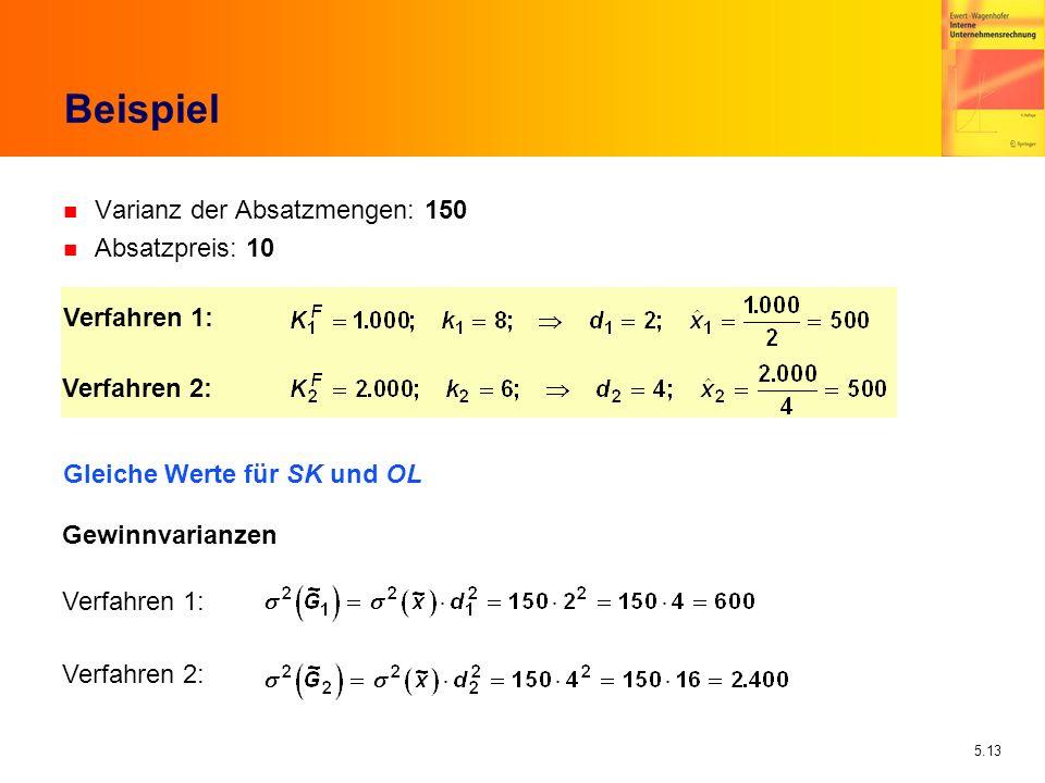 5.13 Beispiel n Varianz der Absatzmengen: 150 n Absatzpreis: 10 Verfahren 1: Verfahren 2: Gleiche Werte für SK und OL Gewinnvarianzen Verfahren 1: Ver