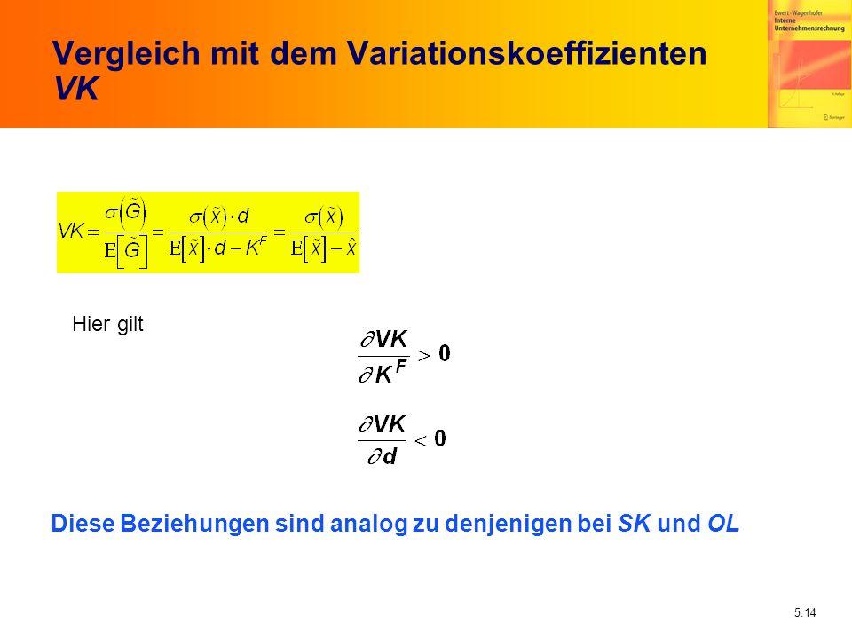 5.14 Vergleich mit dem Variationskoeffizienten VK Hier gilt Diese Beziehungen sind analog zu denjenigen bei SK und OL