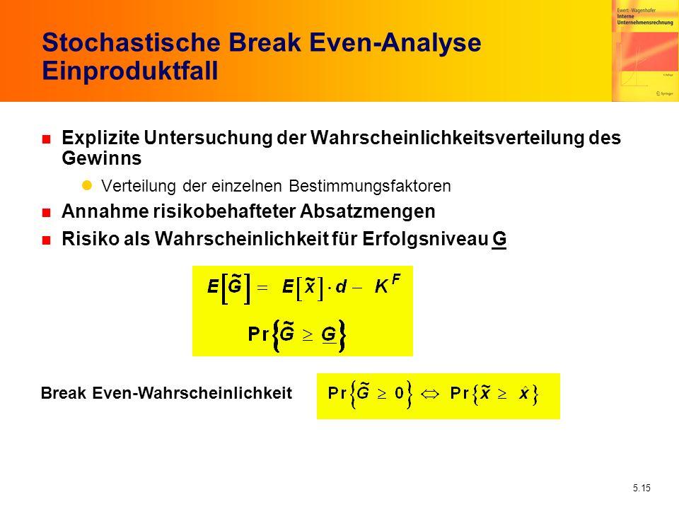 5.15 Stochastische Break Even-Analyse Einproduktfall n Explizite Untersuchung der Wahrscheinlichkeitsverteilung des Gewinns Verteilung der einzelnen B