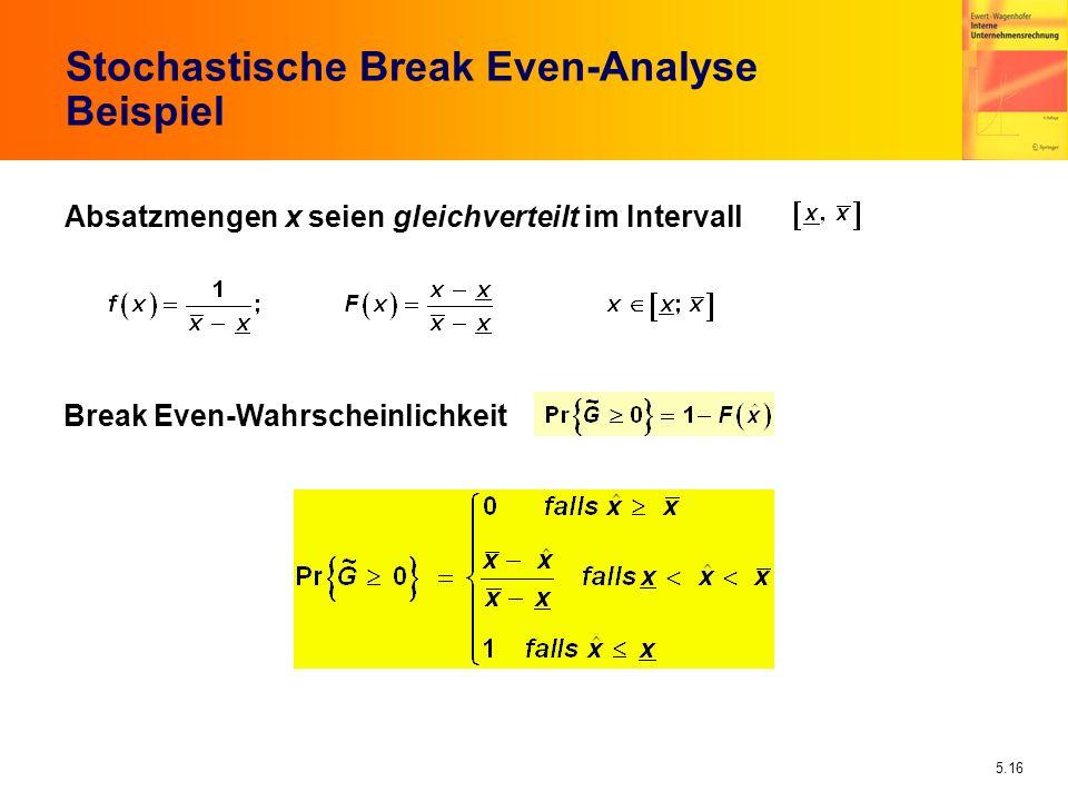 5.16 Stochastische Break Even-Analyse Beispiel Absatzmengen x seien gleichverteilt im Intervall Break Even-Wahrscheinlichkeit
