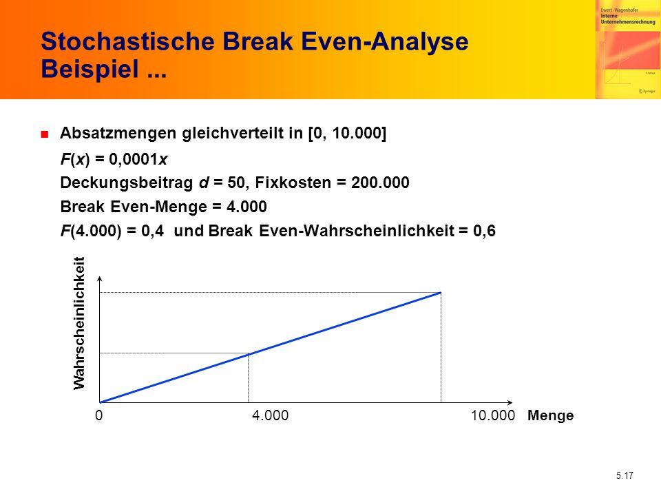 5.17 Stochastische Break Even-Analyse Beispiel... n Absatzmengen gleichverteilt in [0, 10.000] F(x) = 0,0001x Deckungsbeitrag d = 50, Fixkosten = 200.