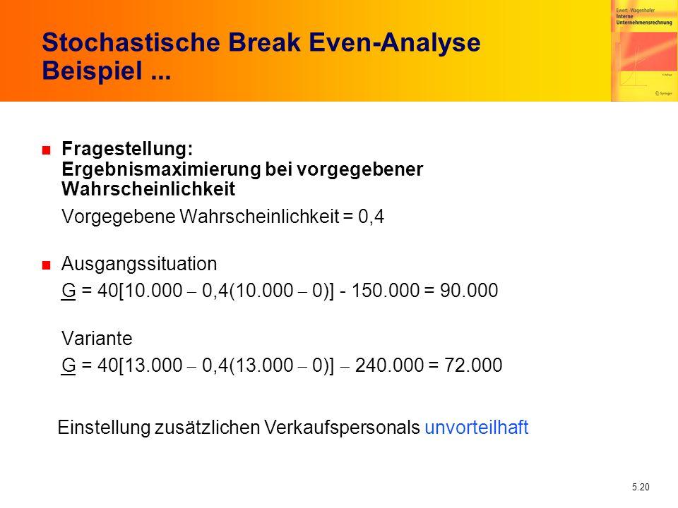 5.20 Stochastische Break Even-Analyse Beispiel... n Fragestellung: Ergebnismaximierung bei vorgegebener Wahrscheinlichkeit Vorgegebene Wahrscheinlichk