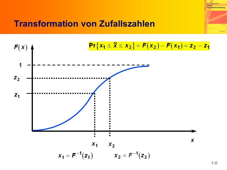 5.22 Transformation von Zufallszahlen