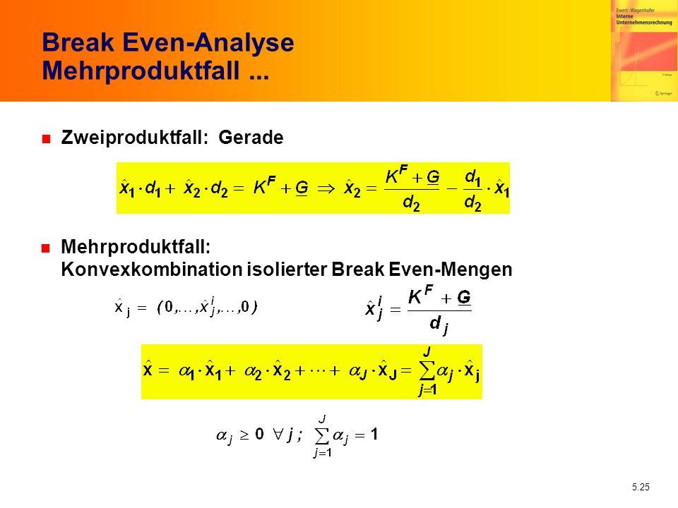 5.25 Break Even-Analyse Mehrproduktfall... n Zweiproduktfall: Gerade n Mehrproduktfall: Konvexkombination isolierter Break Even-Mengen