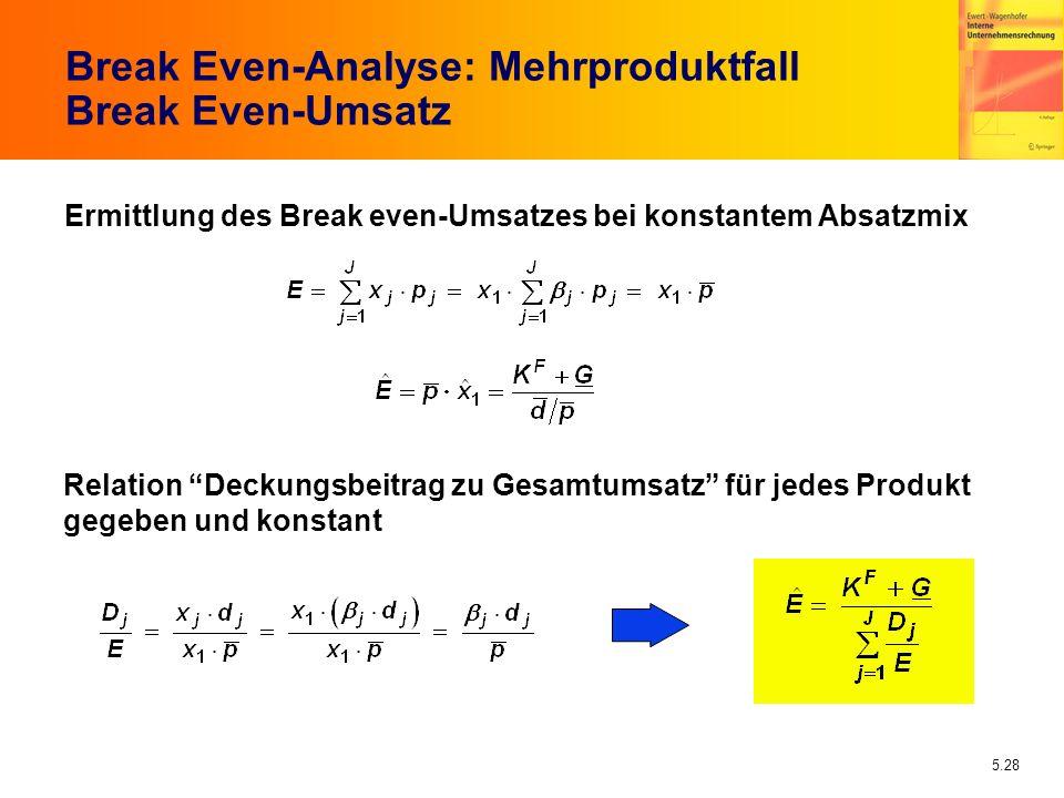5.28 Break Even-Analyse: Mehrproduktfall Break Even-Umsatz Ermittlung des Break even-Umsatzes bei konstantem Absatzmix Relation Deckungsbeitrag zu Ges