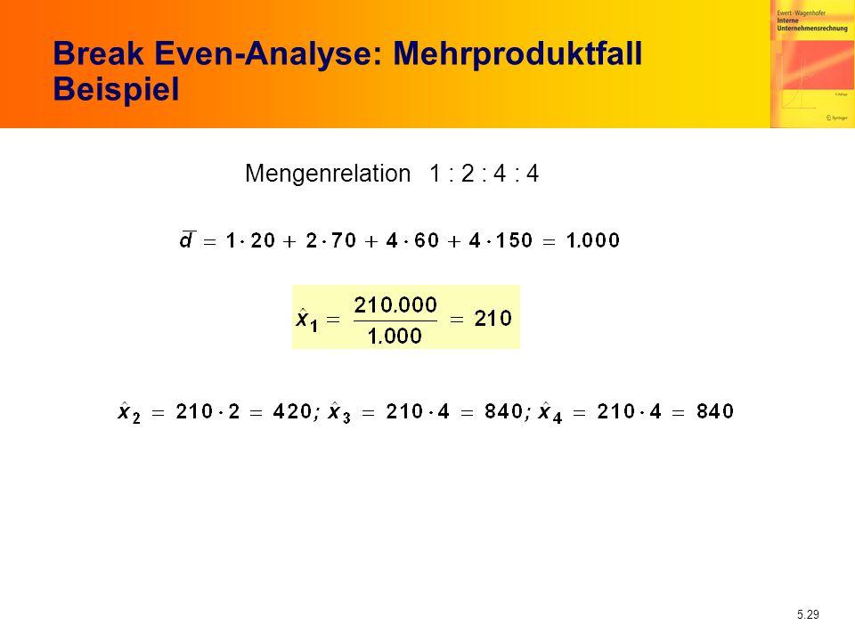 5.29 Break Even-Analyse: Mehrproduktfall Beispiel Mengenrelation 1 : 2 : 4 : 4