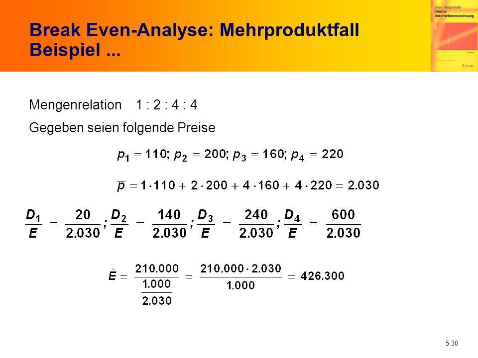 5.30 Break Even-Analyse: Mehrproduktfall Beispiel... Mengenrelation 1 : 2 : 4 : 4 Gegeben seien folgende Preise