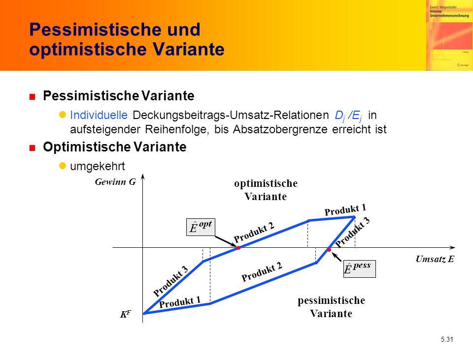 5.31 Pessimistische und optimistische Variante n Pessimistische Variante Individuelle Deckungsbeitrags-Umsatz-Relationen D j /E j in aufsteigender Rei