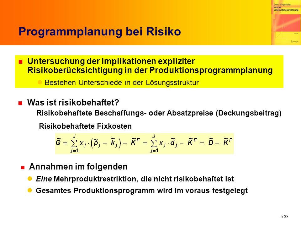 5.33 Programmplanung bei Risiko n Untersuchung der Implikationen expliziter Risikoberücksichtigung in der Produktionsprogrammplanung Bestehen Untersch