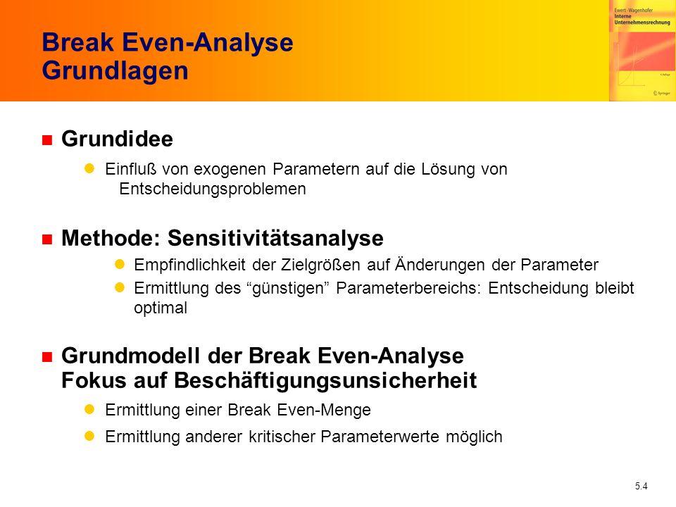 5.4 Break Even-Analyse Grundlagen n Grundidee Einfluß von exogenen Parametern auf die Lösung von Entscheidungsproblemen n Methode: Sensitivitätsanalys