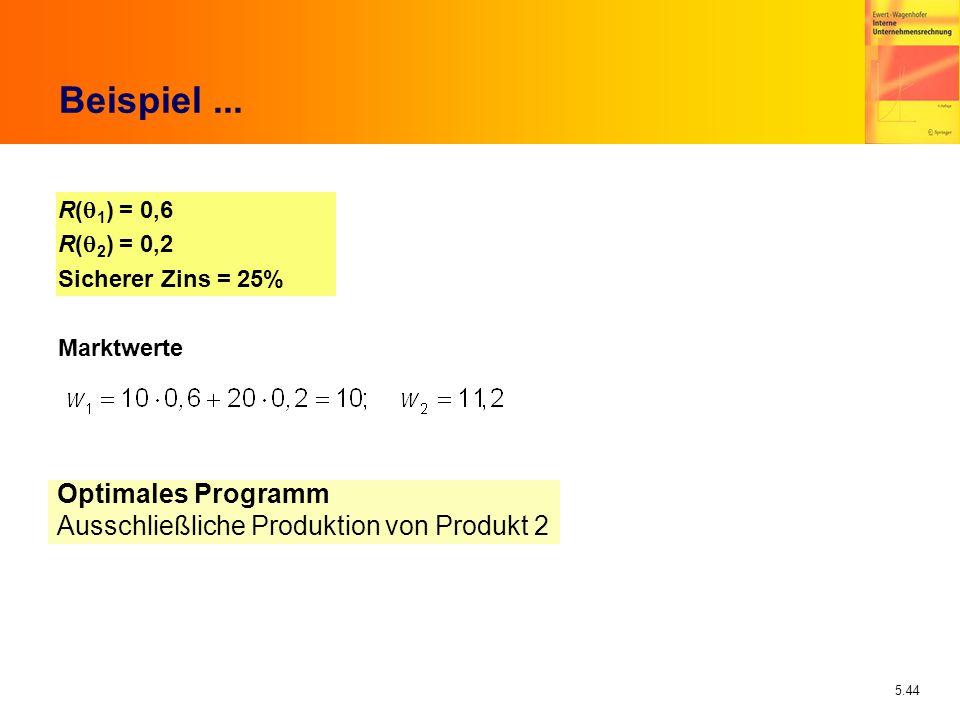 5.44 Beispiel... R( 1 ) = 0,6 R( 2 ) = 0,2 Sicherer Zins = 25% Marktwerte Optimales Programm Ausschließliche Produktion von Produkt 2