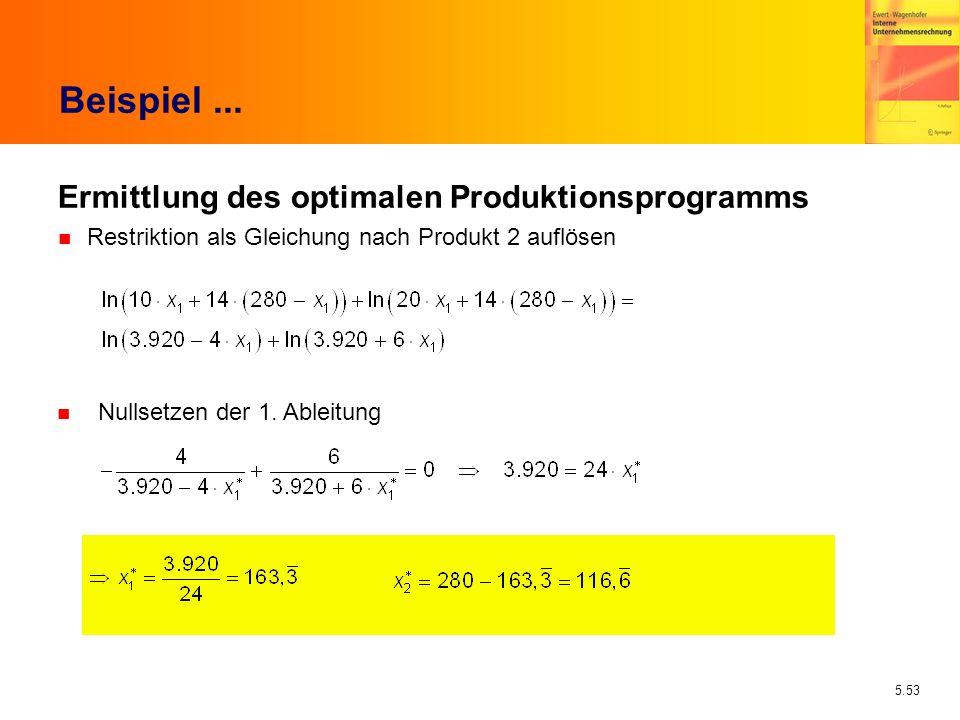 5.53 Beispiel... Ermittlung des optimalen Produktionsprogramms Restriktion als Gleichung nach Produkt 2 auflösen Nullsetzen der 1. Ableitung