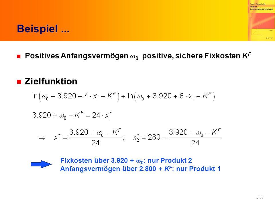 5.55 Beispiel... Positives Anfangsvermögen 0 positive, sichere Fixkosten K F n Zielfunktion Fixkosten über 3.920 + 0 : nur Produkt 2 Anfangsvermögen ü