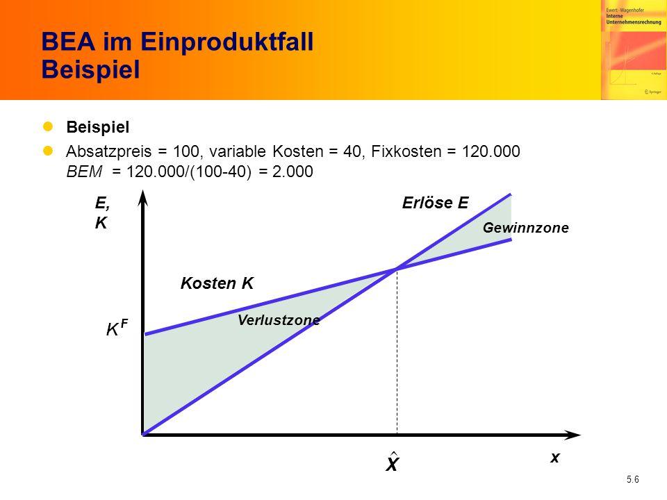 5.6 BEA im Einproduktfall Beispiel Beispiel Absatzpreis = 100, variable Kosten = 40, Fixkosten = 120.000 BEM = 120.000/(100-40) = 2.000 x E, K Erlöse