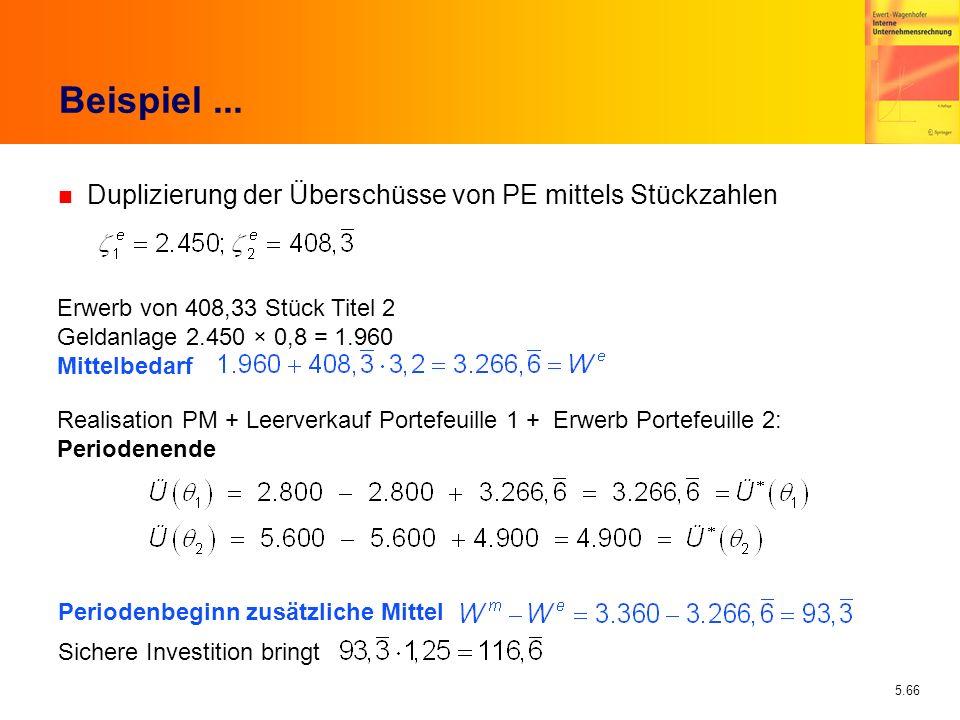 5.66 Beispiel... n Duplizierung der Überschüsse von PE mittels Stückzahlen Erwerb von 408,33 Stück Titel 2 Geldanlage 2.450 × 0,8 = 1.960 Mittelbedarf