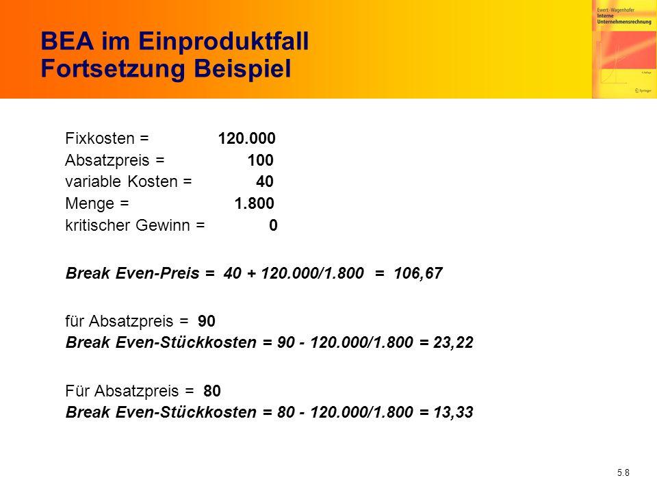 5.8 Fixkosten = 120.000 Absatzpreis = 100 variable Kosten = 40 Menge = 1.800 kritischer Gewinn = 0 Break Even-Preis = 40 + 120.000/1.800 = 106,67 für