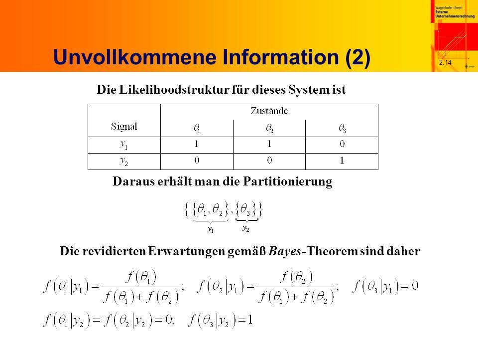 2.14 Unvollkommene Information (2) Die Likelihoodstruktur für dieses System ist Daraus erhält man die Partitionierung Die revidierten Erwartungen gemäß Bayes-Theorem sind daher