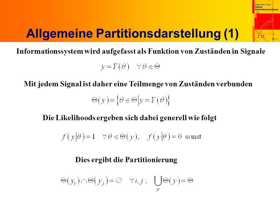 2.15 Allgemeine Partitionsdarstellung (1) Informationssystem wird aufgefasst als Funktion von Zuständen in Signale Mit jedem Signal ist daher eine Teilmenge von Zuständen verbunden Die Likelihoods ergeben sich dabei generell wie folgt Dies ergibt die Partitionierung